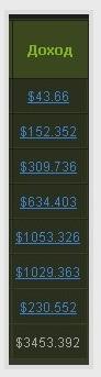 """4351295267 88ae3acfa9 - Третий набор на курс""""Заработок на биржах ссылок, или Как освоить за 3 недели 3 востребованные специ"""