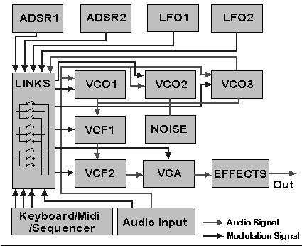 28 - Лекция 8: Виртуальные синтезаторы и сэмплеры: обзор