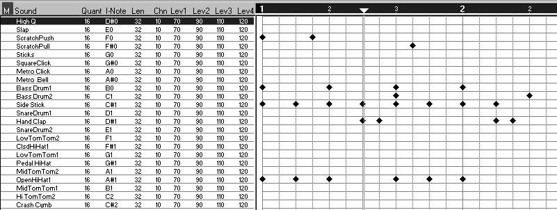 index(5)