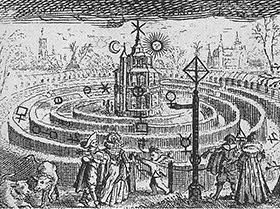 blog post 28.08.14 1 - Структура астрологического языка