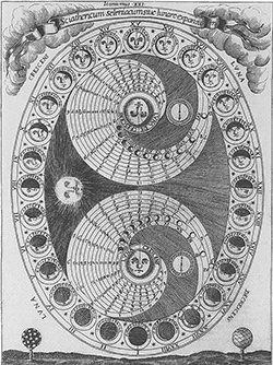 blog post 28.08.14 3 - Структура астрологического языка