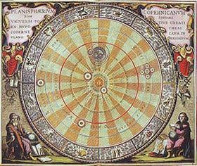 blog post 28.08.14 4 - Структура астрологического языка