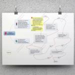 recept 003 mock up poster horizontal 150x150 - Первая дюжина рецептов на сложный день