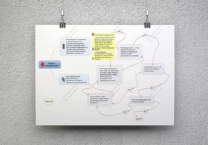 recept 003 mock up poster horizontal 300x209 - Первая дюжина рецептов на сложный день