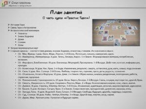 """plan I chast 300x225 - Курс """"Практик Таро"""""""