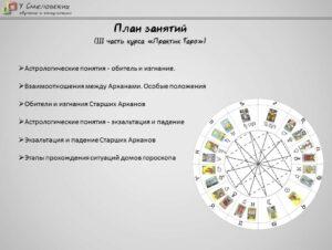 """plan III chast 300x226 - Курс """"Практик Таро"""""""