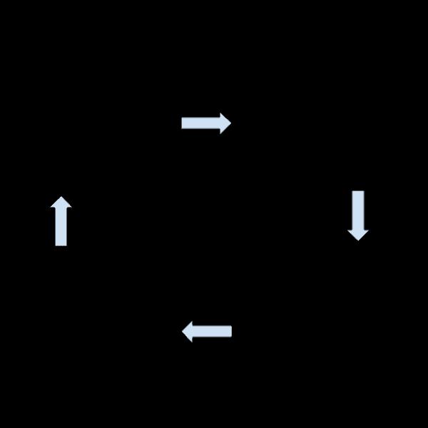puteshestviya geroya 600x600 - Как разобраться в современных психотехниках, или Архетип четвертичности