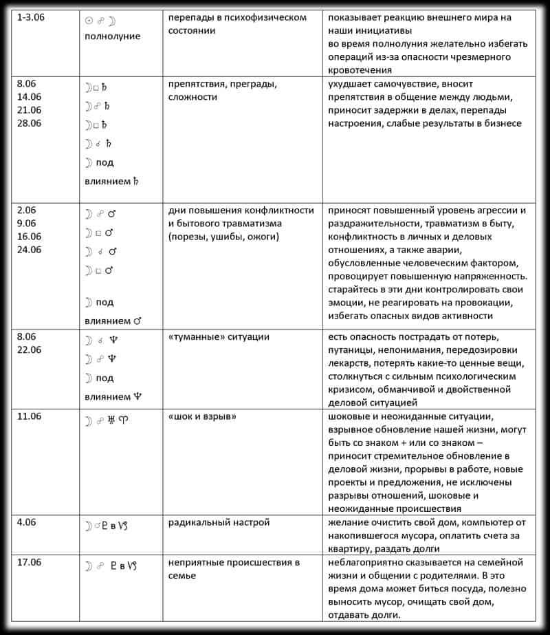 zapiski na iyun 20152 - Астрологические записки на июнь 2015